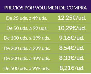 tabla_precios_cch