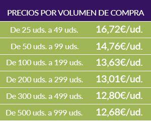 tabla_precios_cha
