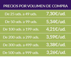 tabla_precios_ctm