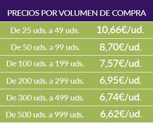 tabla_precios_mmp