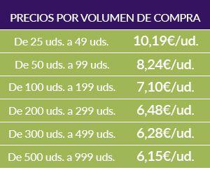 tabla_precios_mp