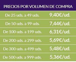 tabla_precios_pm
