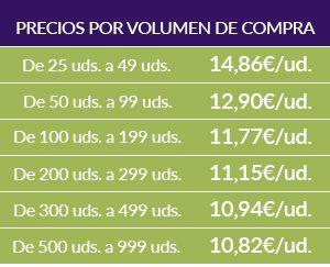 tabla_precios_sc