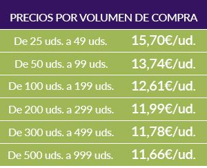 tabla_precios_um