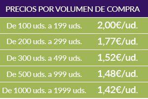 tabla-precios-round